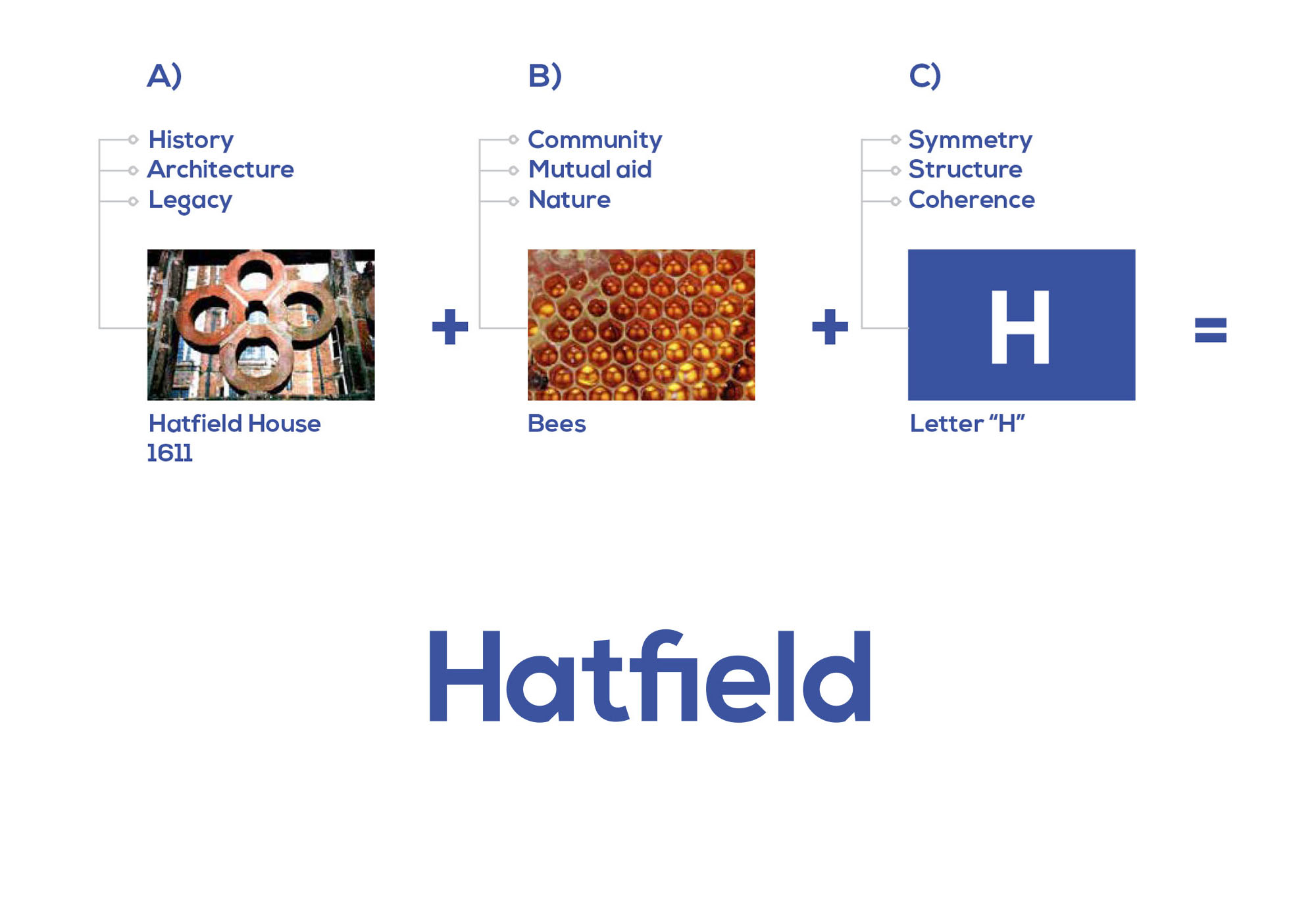 UH_Propeller_ Hatfield_rebrand_0001_Layer 10